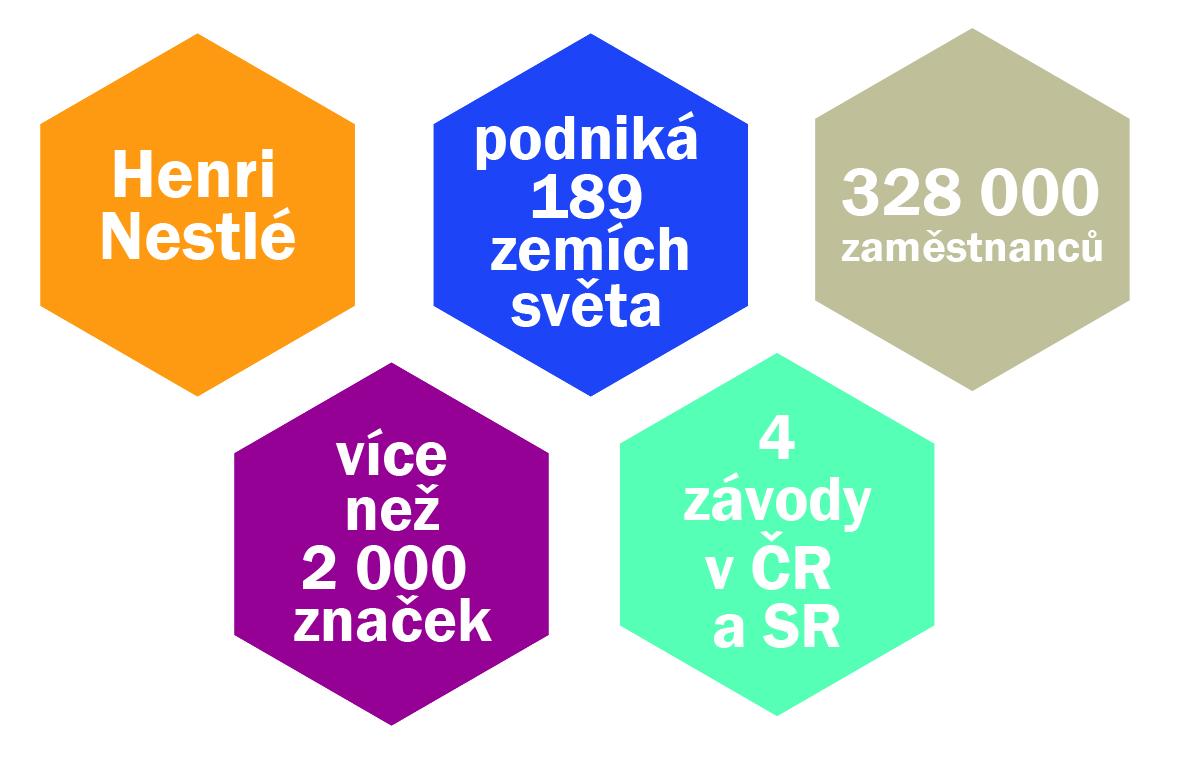 FINAL_infografika_profil-sance_navrh3